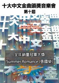 1987年度 第10屆十大中文金曲頒獎禮音樂會